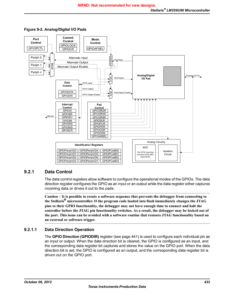 LM3S9U90 ,Texas Instruments厂商,Stellaris LM3S Microcontroller 108-NFBGA -40 to 85, LM3S9U90 datasheet预览  第433页