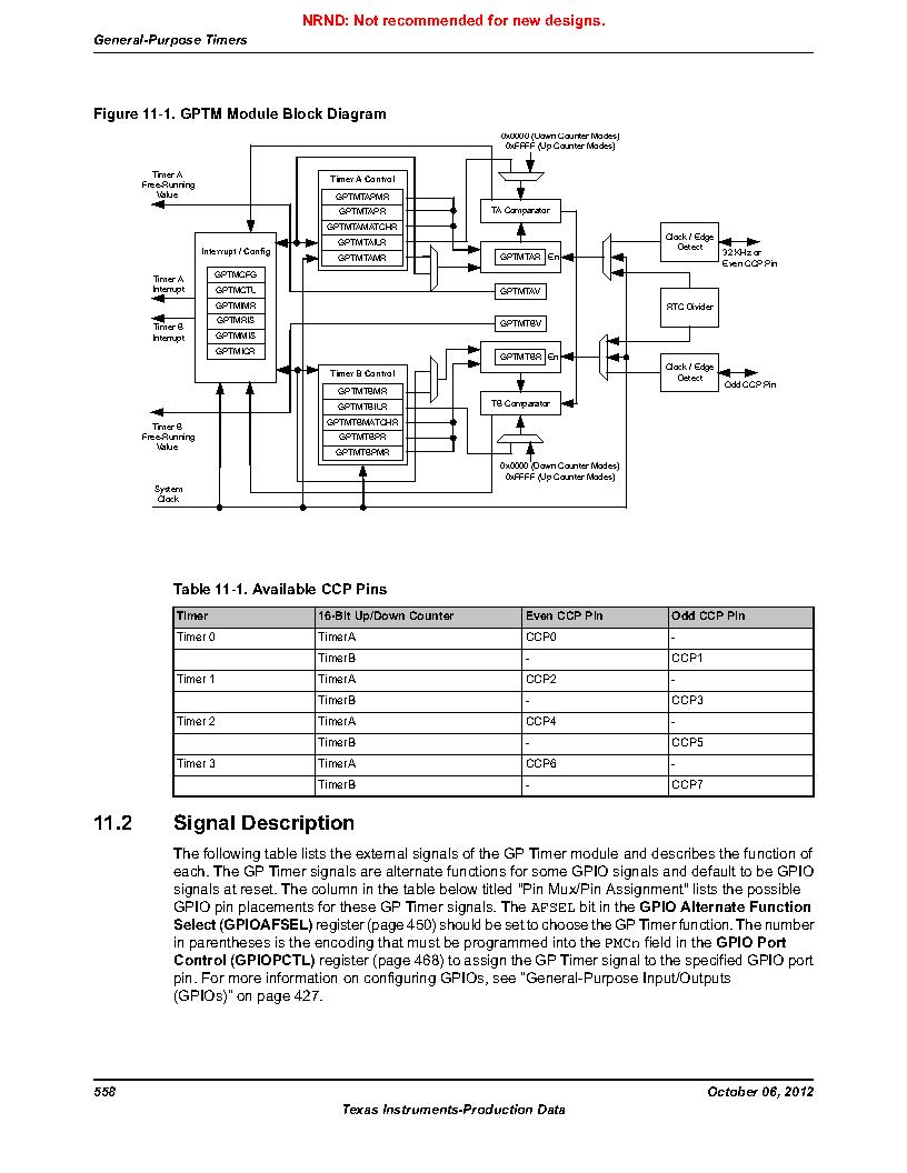 LM3S9U90 ,Texas Instruments厂商,Stellaris LM3S Microcontroller 108-NFBGA -40 to 85, LM3S9U90 datasheet预览  第558页