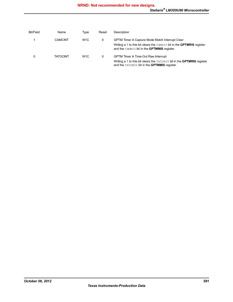 LM3S9U90 ,Texas Instruments厂商,Stellaris LM3S Microcontroller 108-NFBGA -40 to 85, LM3S9U90 datasheet预览  第591页