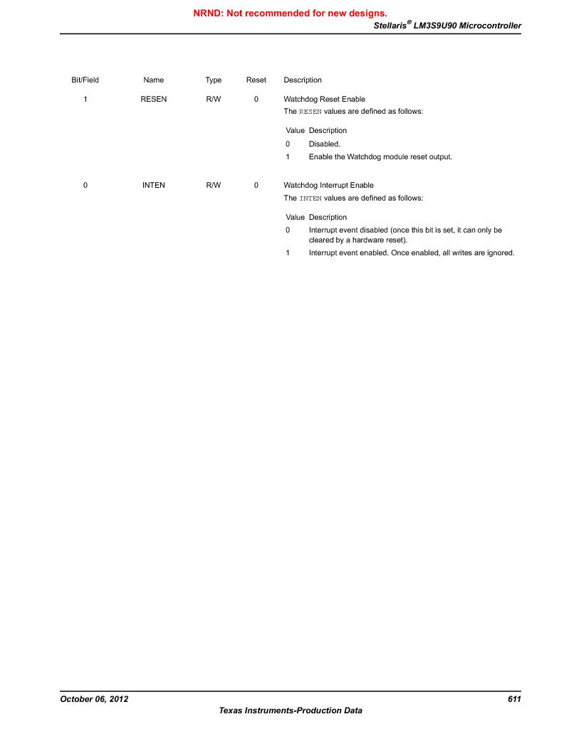 LM3S9U90 ,Texas Instruments厂商,Stellaris LM3S Microcontroller 108-NFBGA -40 to 85, LM3S9U90 datasheet预览  第611页