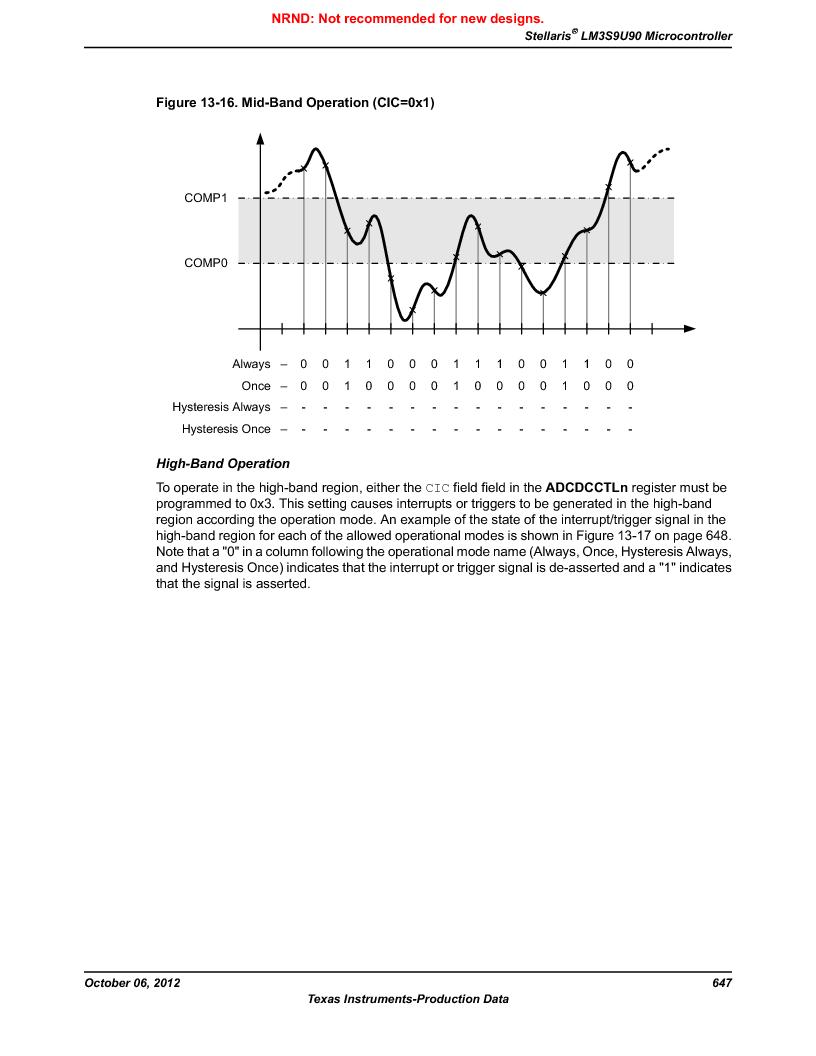 LM3S9U90 ,Texas Instruments厂商,Stellaris LM3S Microcontroller 108-NFBGA -40 to 85, LM3S9U90 datasheet预览  第647页