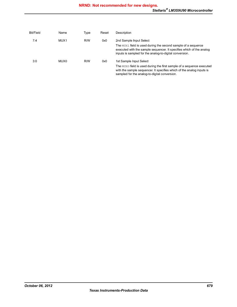 LM3S9U90 ,Texas Instruments厂商,Stellaris LM3S Microcontroller 108-NFBGA -40 to 85, LM3S9U90 datasheet预览  第679页