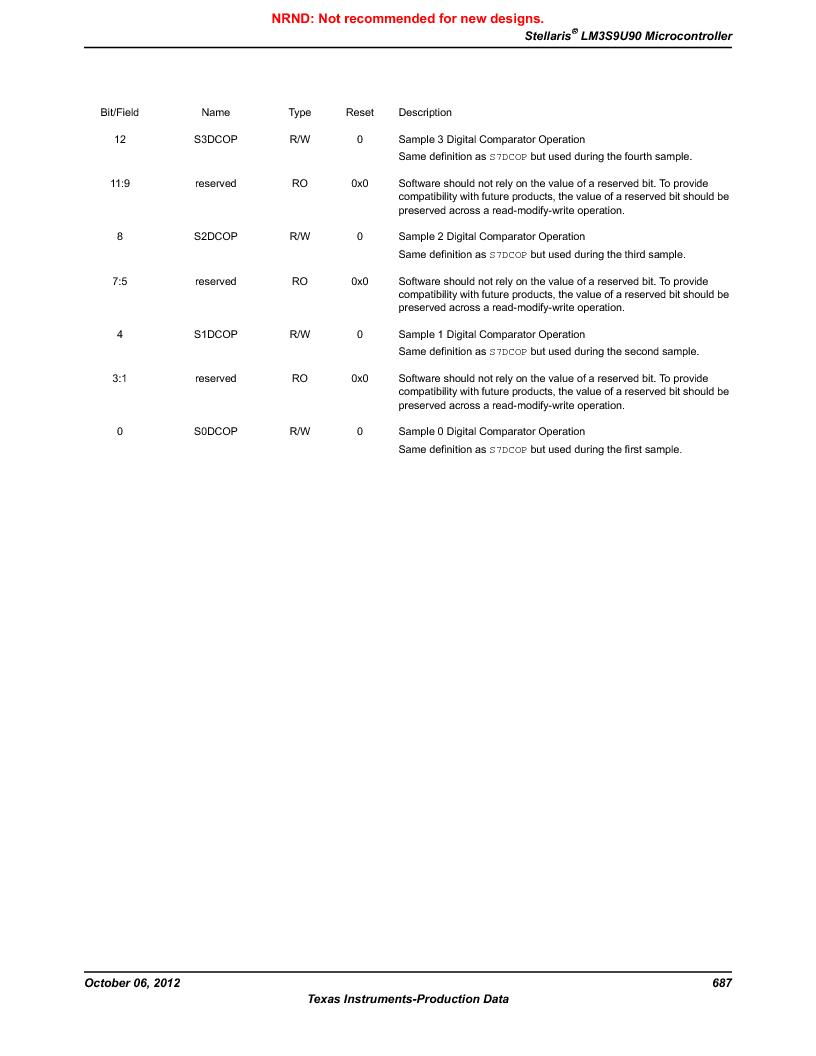 LM3S9U90 ,Texas Instruments厂商,Stellaris LM3S Microcontroller 108-NFBGA -40 to 85, LM3S9U90 datasheet预览  第687页