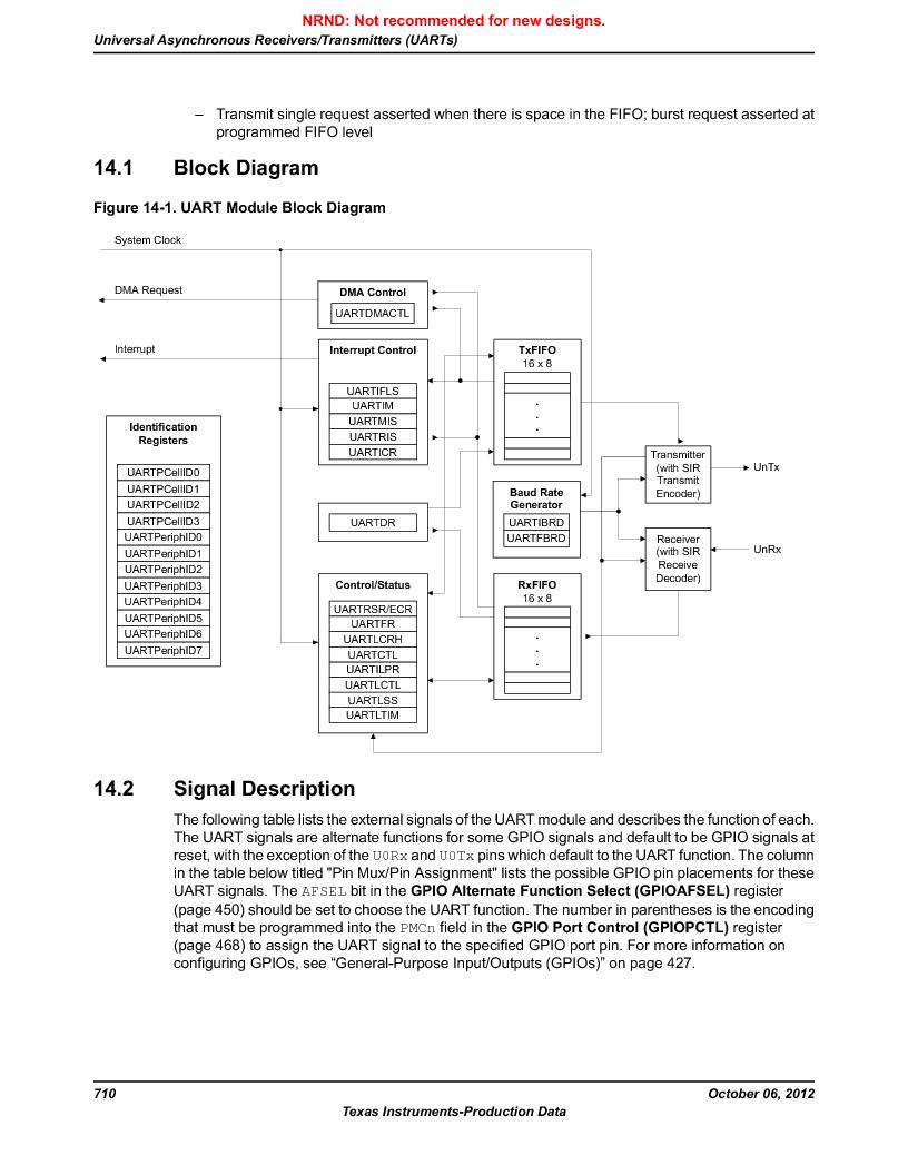 LM3S9U90 ,Texas Instruments厂商,Stellaris LM3S Microcontroller 108-NFBGA -40 to 85, LM3S9U90 datasheet预览  第710页