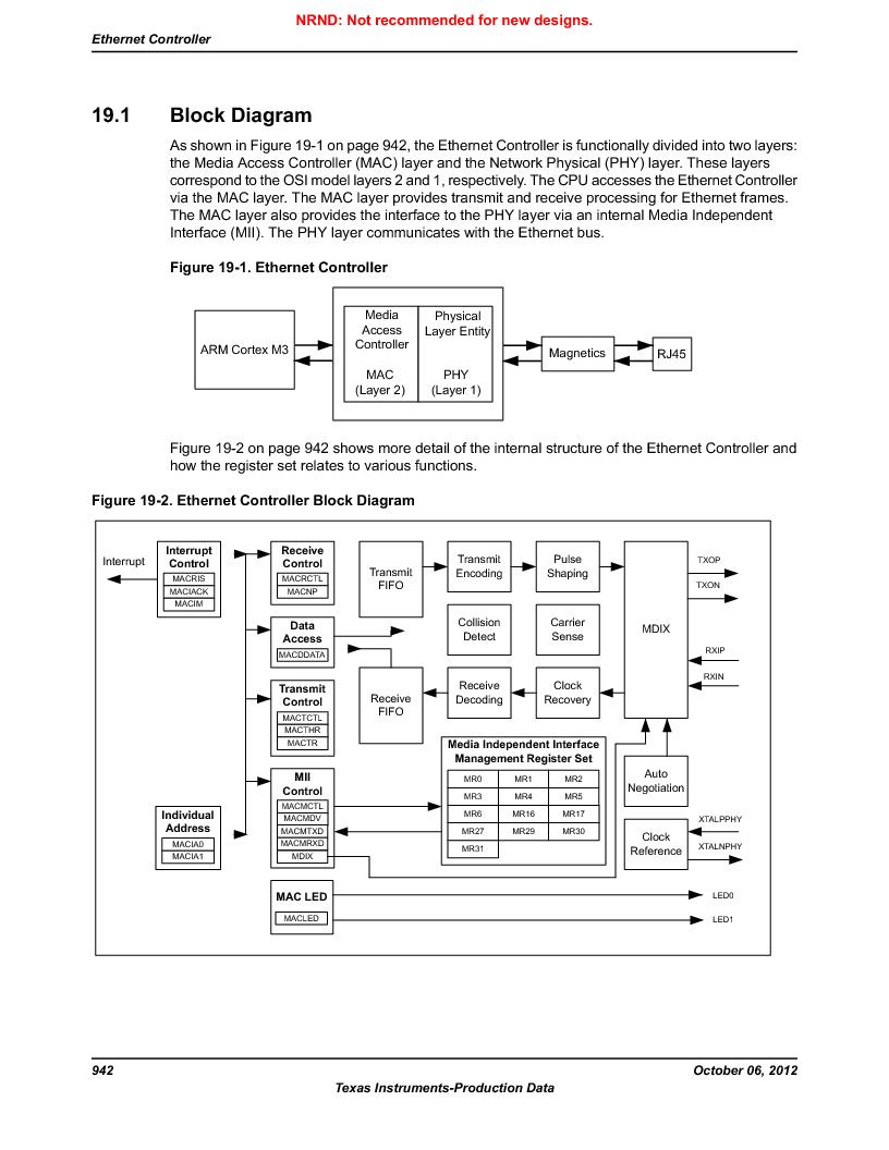 LM3S9U90 ,Texas Instruments厂商,Stellaris LM3S Microcontroller 108-NFBGA -40 to 85, LM3S9U90 datasheet预览  第942页