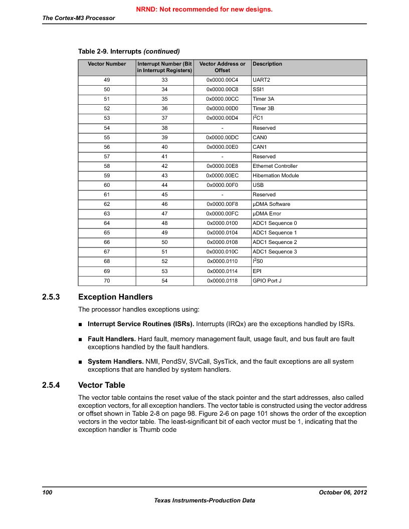 LM3S9U90 ,Texas Instruments厂商,Stellaris LM3S Microcontroller 108-NFBGA -40 to 85, LM3S9U90 datasheet预览  第100页