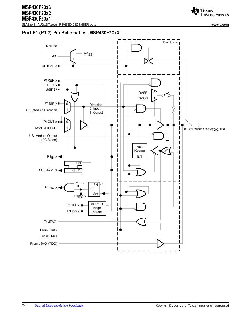 sigma-delta a/d, usi for spi/i2c 14-tssop -40 to 85, msp430f2013