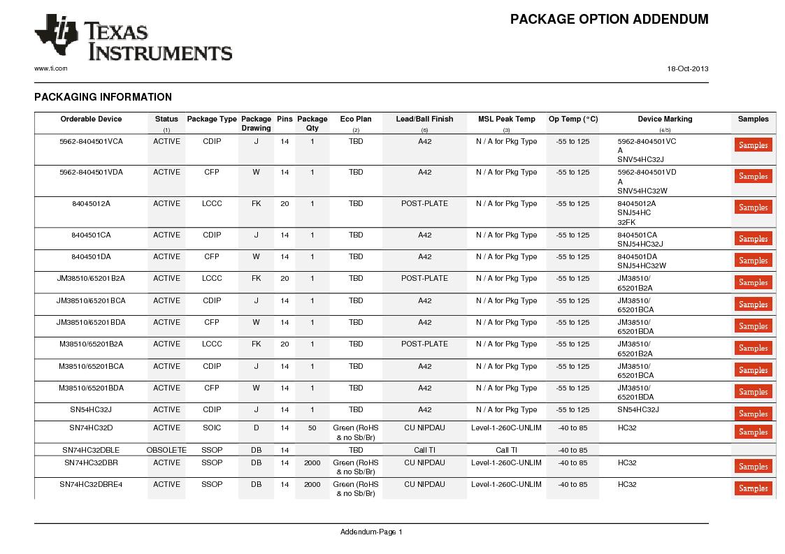 SN54HC32 ,Texas Instruments厂商,Quadruple 2-Input Positive-OR Gates 14-CFP -55 to 125, SN54HC32 datasheet预览  第5页