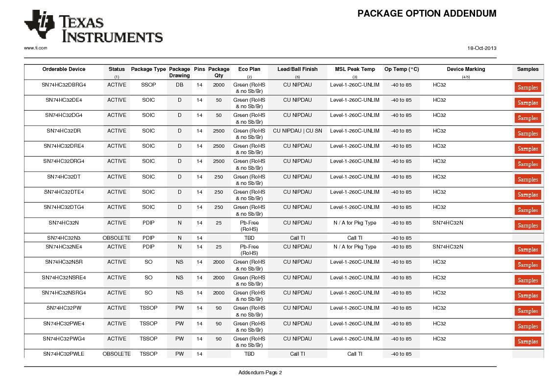 SN54HC32 ,Texas Instruments厂商,Quadruple 2-Input Positive-OR Gates 14-CFP -55 to 125, SN54HC32 datasheet预览  第6页
