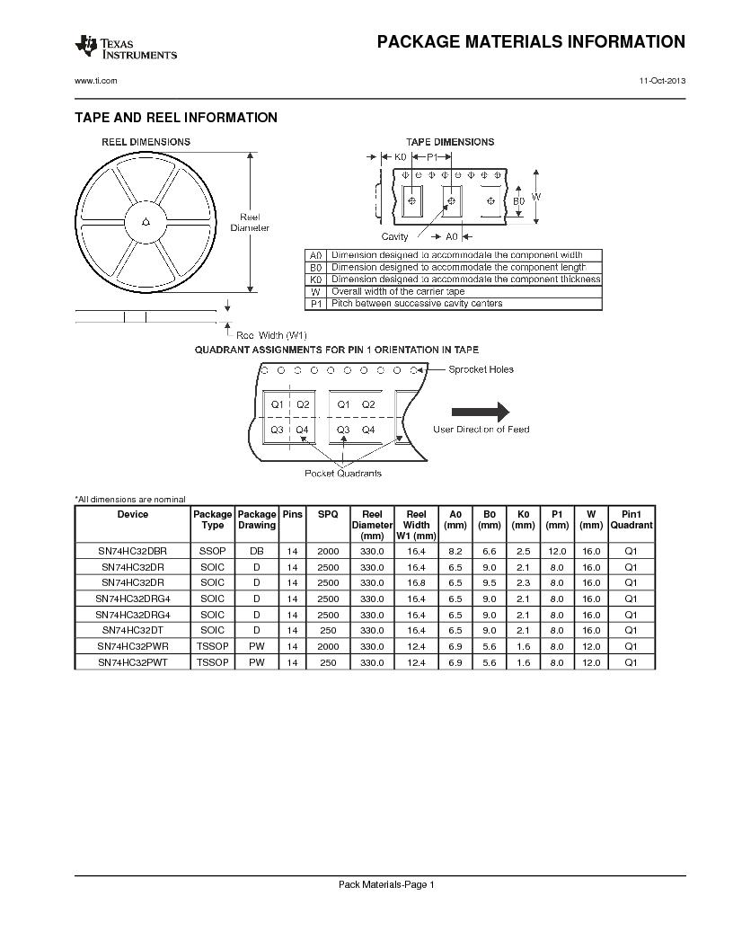 SN54HC32 ,Texas Instruments厂商,Quadruple 2-Input Positive-OR Gates 14-CFP -55 to 125, SN54HC32 datasheet预览  第9页