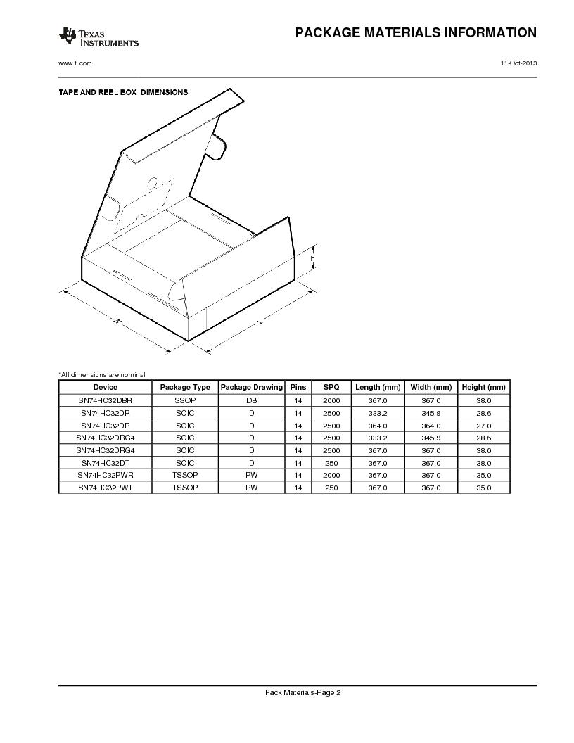 SN54HC32 ,Texas Instruments厂商,Quadruple 2-Input Positive-OR Gates 14-CFP -55 to 125, SN54HC32 datasheet预览  第10页