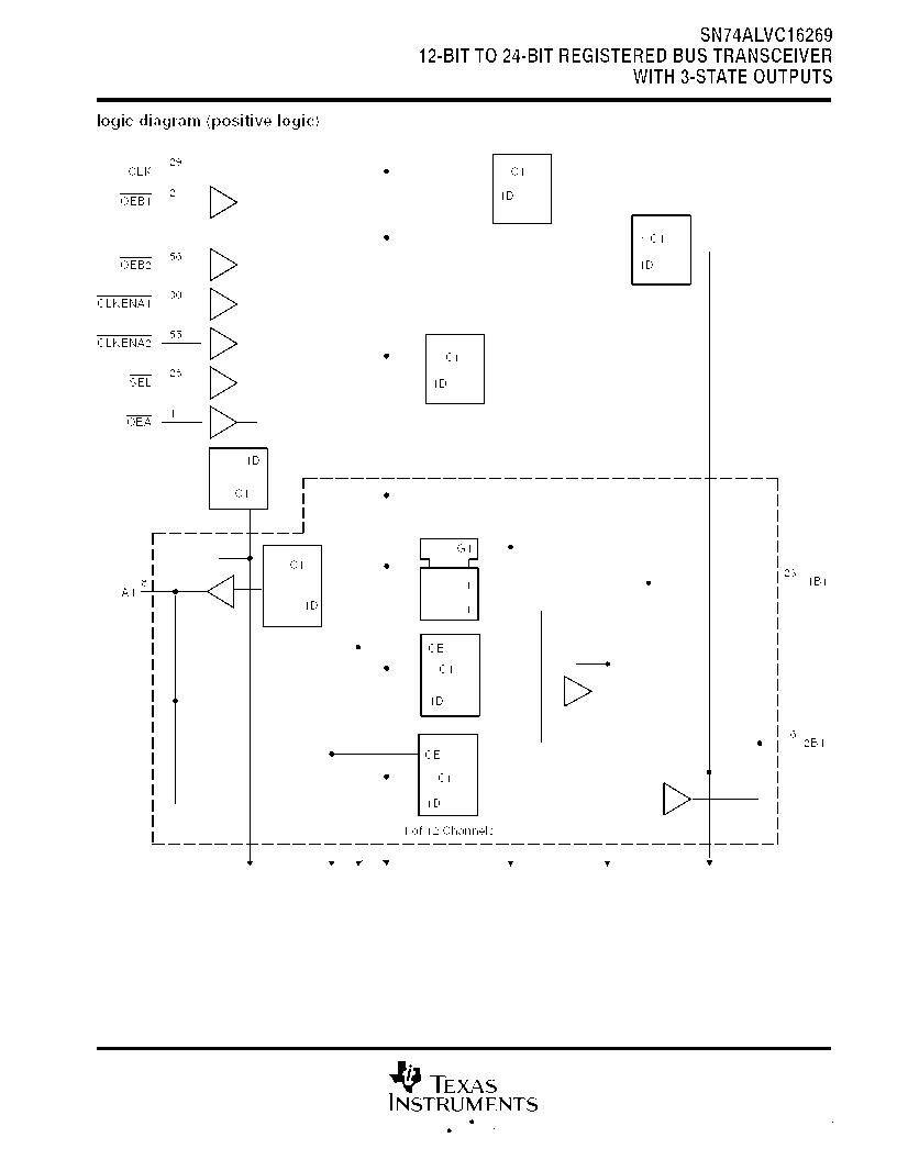 sn74alvc16269dlr ,texas instruments厂商,12-bit to 24-bit
