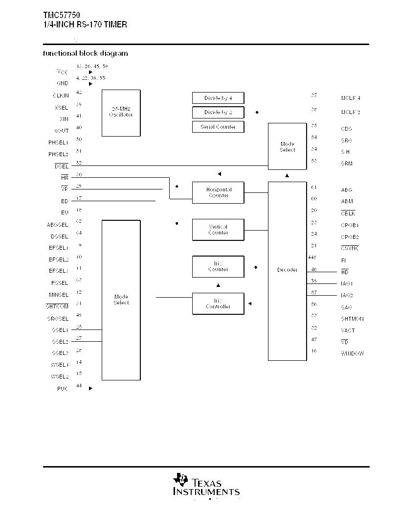tmc西子幻彩3控制器接线图
