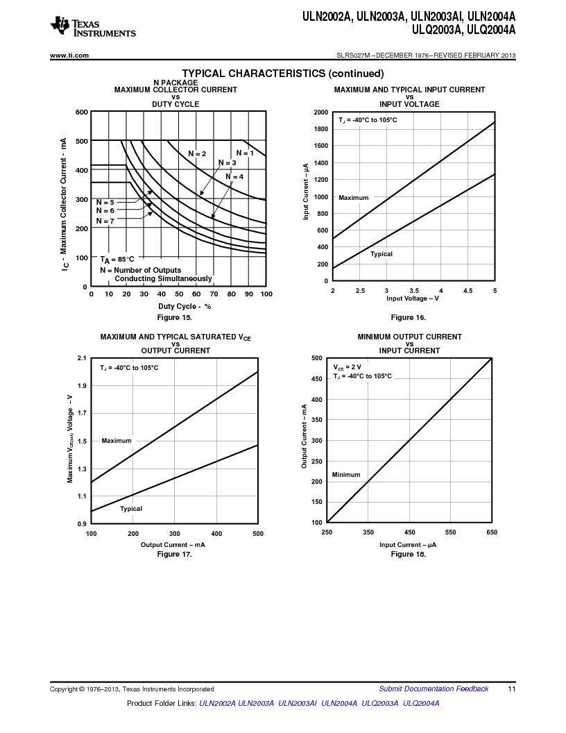 ULN2003ADG4 ,Texas Instruments厂商,High-Voltage, High-Current Darlington Transistor Arrays 16-SOIC -20 to 70, ULN2003ADG4 datasheet预览  第11页