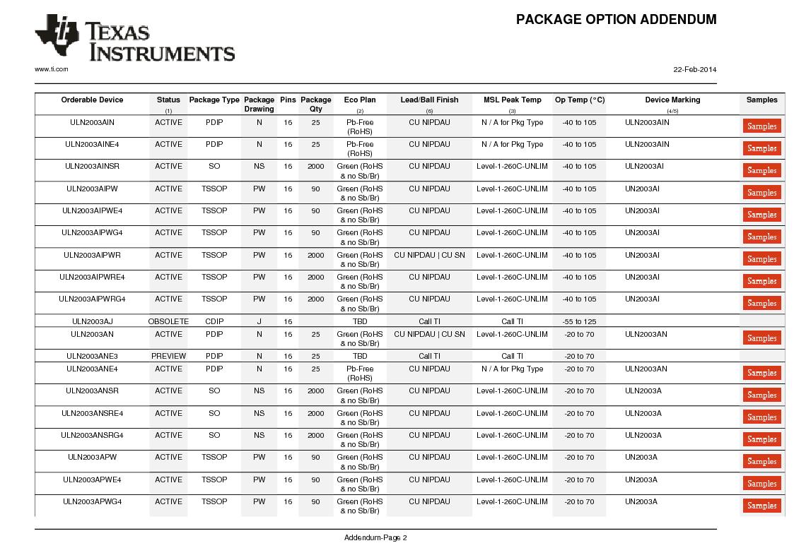 ULN2003ADG4 ,Texas Instruments厂商,High-Voltage, High-Current Darlington Transistor Arrays 16-SOIC -20 to 70, ULN2003ADG4 datasheet预览  第15页