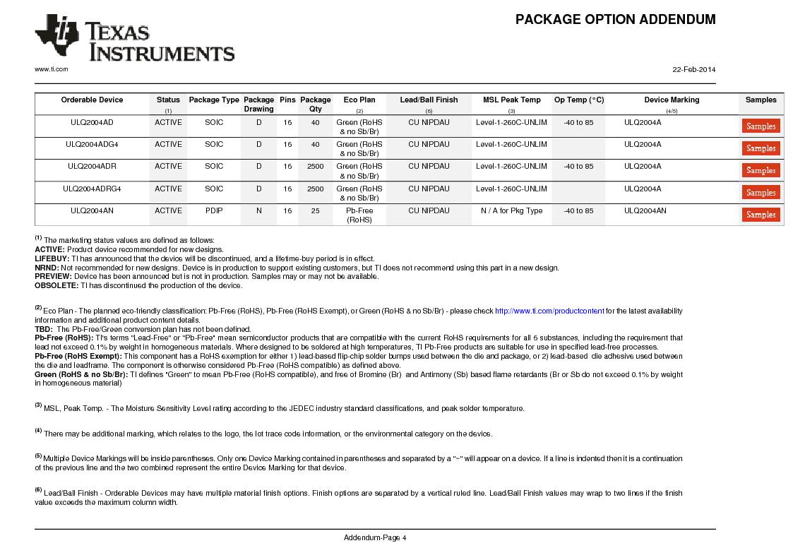 ULN2003ADG4 ,Texas Instruments厂商,High-Voltage, High-Current Darlington Transistor Arrays 16-SOIC -20 to 70, ULN2003ADG4 datasheet预览  第17页
