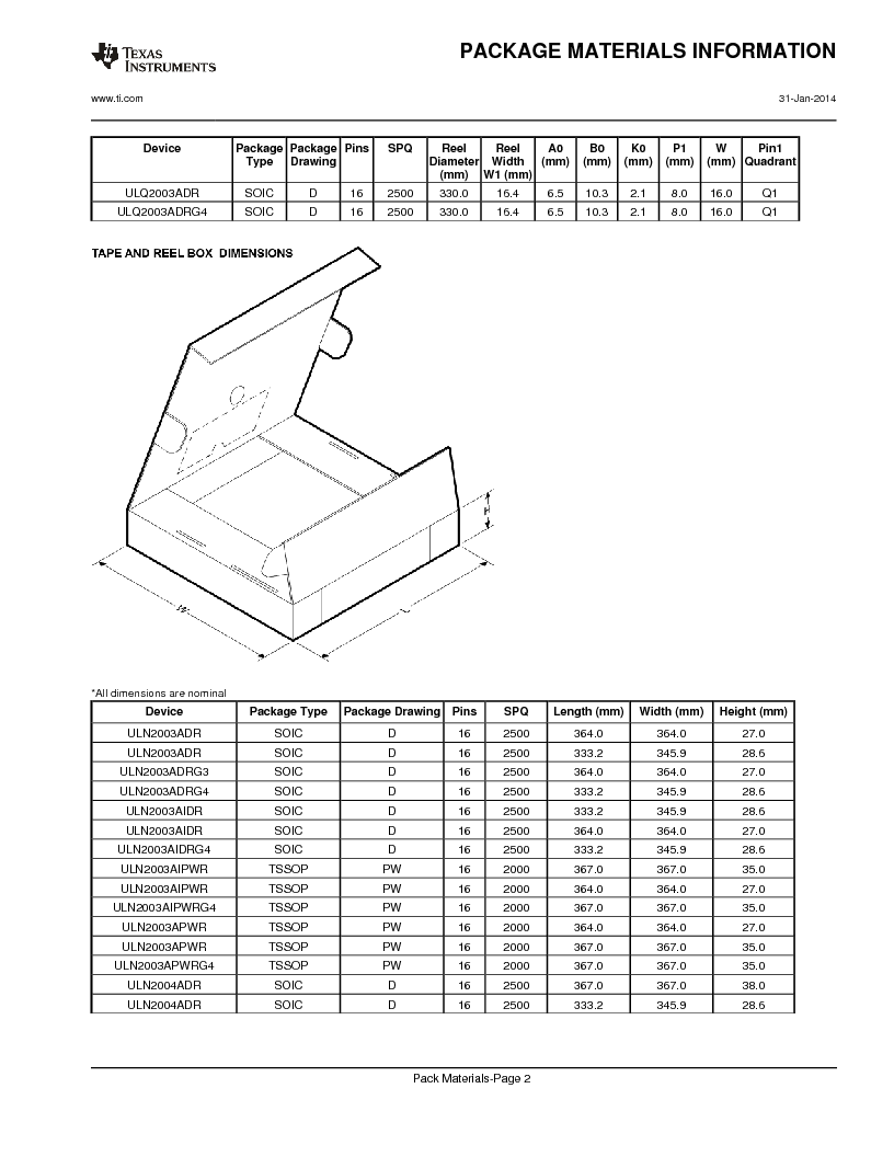 ULN2003ADG4 ,Texas Instruments厂商,High-Voltage, High-Current Darlington Transistor Arrays 16-SOIC -20 to 70, ULN2003ADG4 datasheet预览  第20页