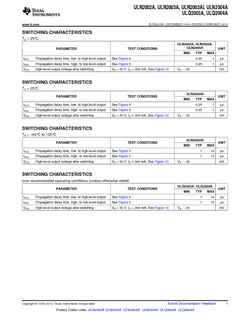 ULN2003ADG4 ,Texas Instruments厂商,High-Voltage, High-Current Darlington Transistor Arrays 16-SOIC -20 to 70, ULN2003ADG4 datasheet预览  第7页