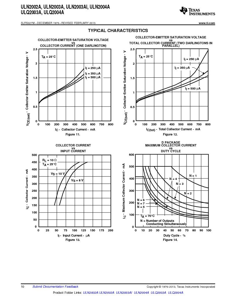 ULN2003ADG4 ,Texas Instruments厂商,High-Voltage, High-Current Darlington Transistor Arrays 16-SOIC -20 to 70, ULN2003ADG4 datasheet预览  第10页