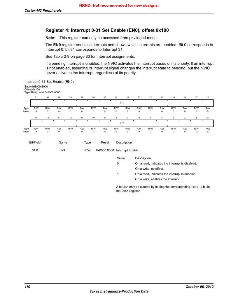 LM3S1W16-IQR50-C5 ,Texas Instruments厂商,Stellaris LM3S Microcontroller 64-LQFP -40 to 85, LM3S1W16-IQR50-C5 datasheet预览  第110页