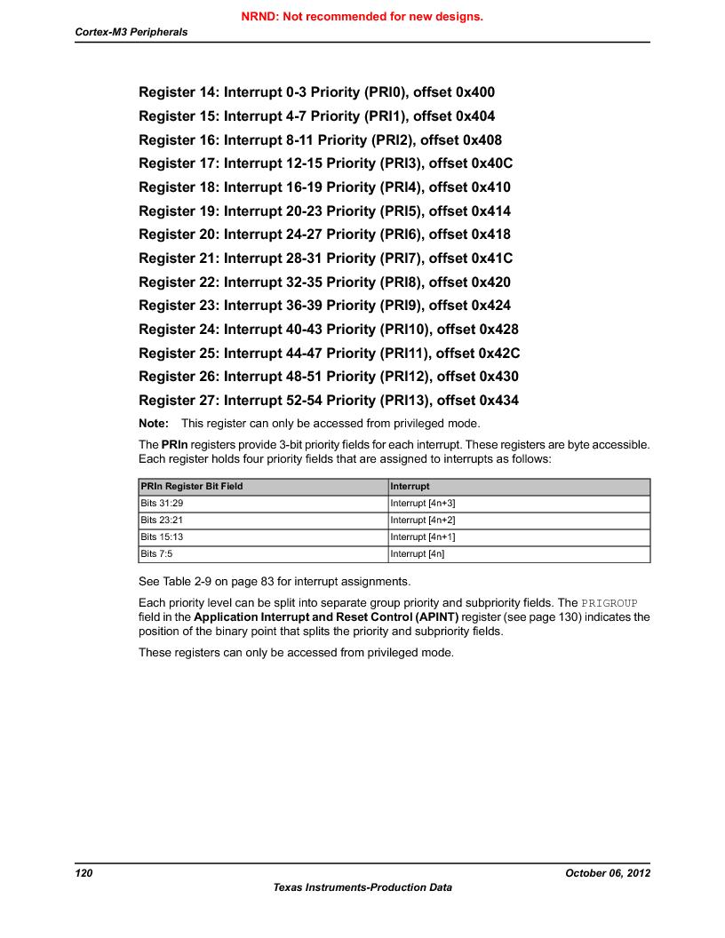 LM3S1W16-IQR50-C5 ,Texas Instruments厂商,Stellaris LM3S Microcontroller 64-LQFP -40 to 85, LM3S1W16-IQR50-C5 datasheet预览  第120页