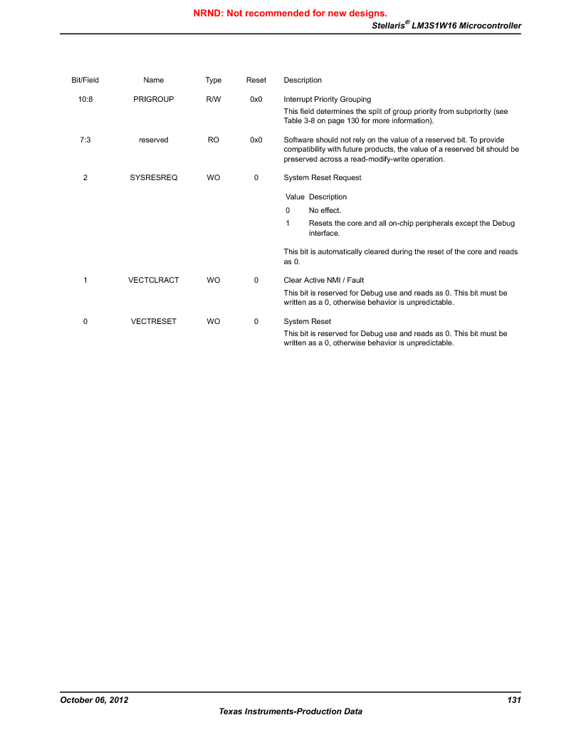 LM3S1W16-IQR50-C5 ,Texas Instruments厂商,Stellaris LM3S Microcontroller 64-LQFP -40 to 85, LM3S1W16-IQR50-C5 datasheet预览  第131页
