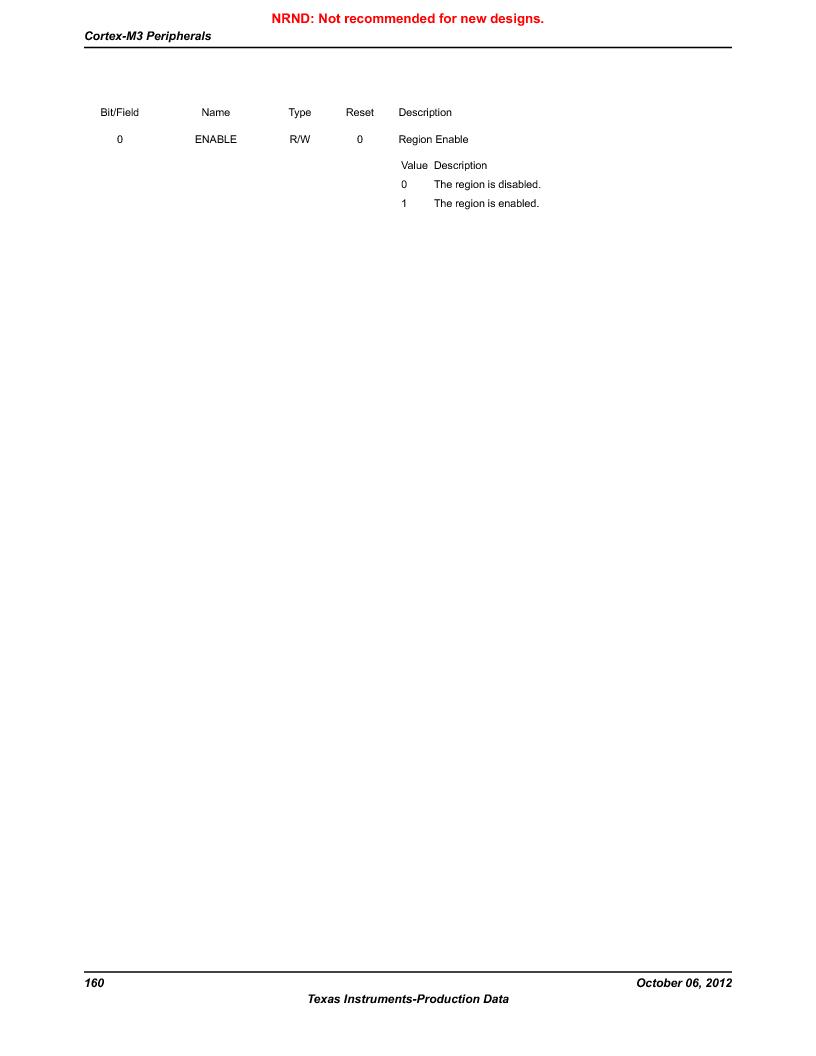 LM3S1W16-IQR50-C5 ,Texas Instruments厂商,Stellaris LM3S Microcontroller 64-LQFP -40 to 85, LM3S1W16-IQR50-C5 datasheet预览  第160页