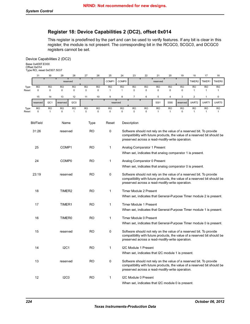 LM3S1W16-IQR50-C5 ,Texas Instruments厂商,Stellaris LM3S Microcontroller 64-LQFP -40 to 85, LM3S1W16-IQR50-C5 datasheet预览  第224页