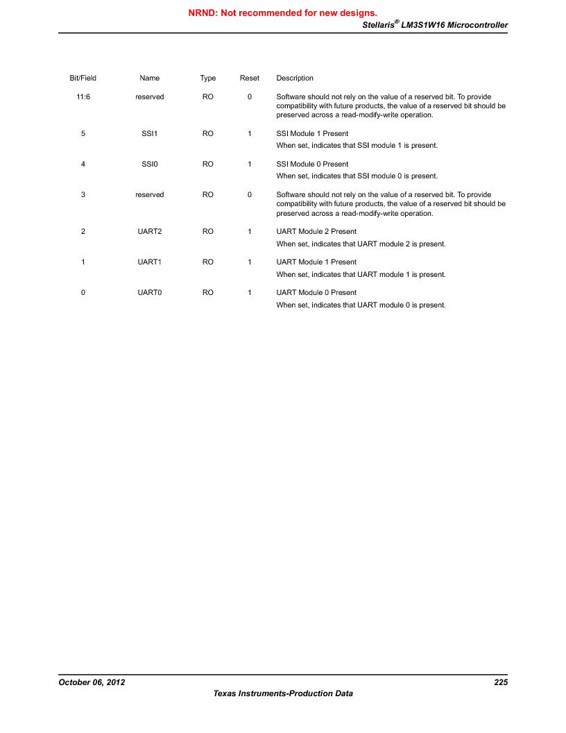 LM3S1W16-IQR50-C5 ,Texas Instruments厂商,Stellaris LM3S Microcontroller 64-LQFP -40 to 85, LM3S1W16-IQR50-C5 datasheet预览  第225页