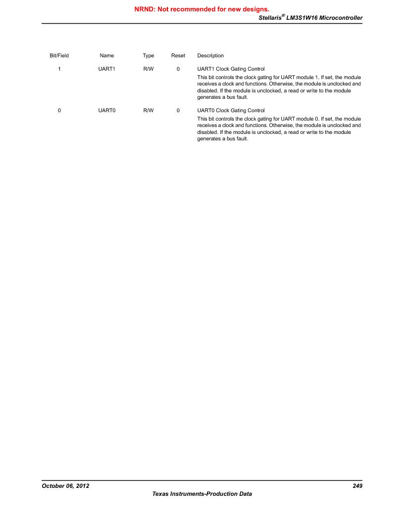 LM3S1W16-IQR50-C5 ,Texas Instruments厂商,Stellaris LM3S Microcontroller 64-LQFP -40 to 85, LM3S1W16-IQR50-C5 datasheet预览  第249页