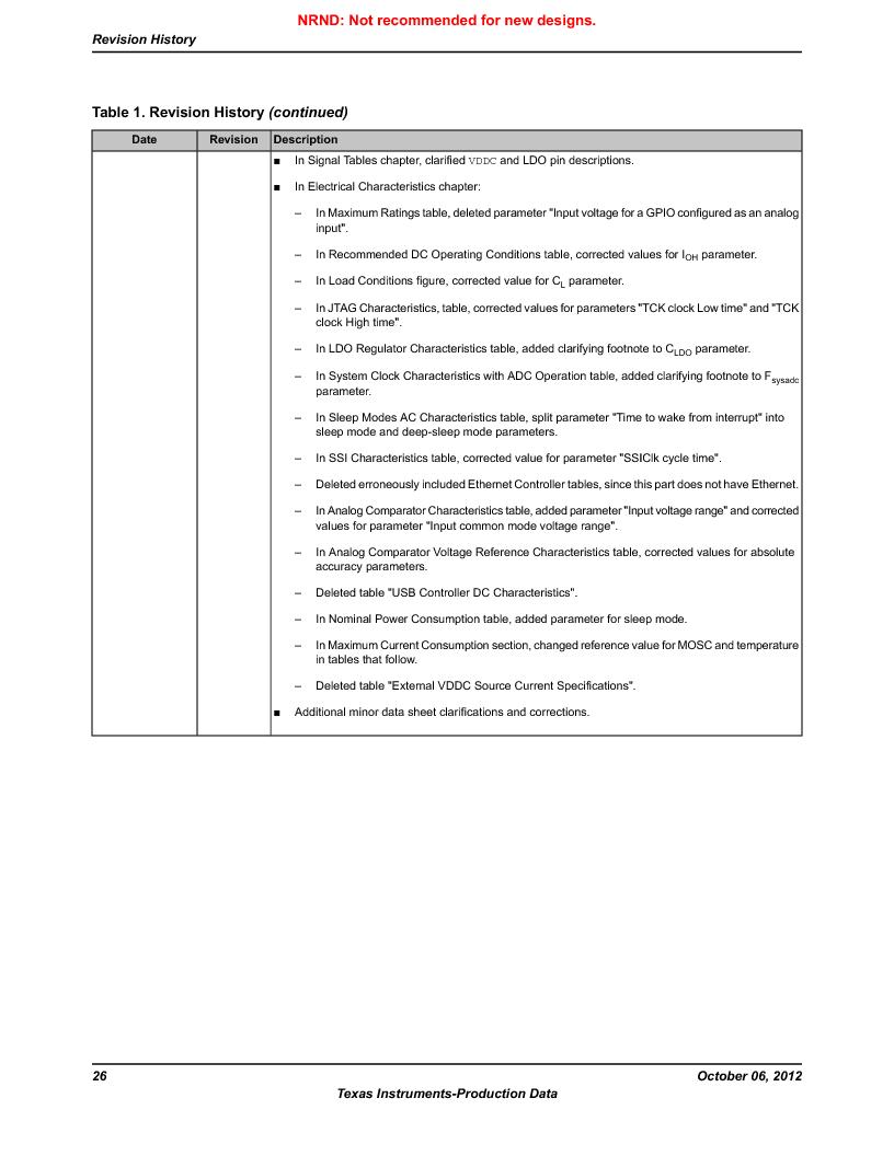 LM3S1W16-IQR50-C5 ,Texas Instruments厂商,Stellaris LM3S Microcontroller 64-LQFP -40 to 85, LM3S1W16-IQR50-C5 datasheet预览  第26页