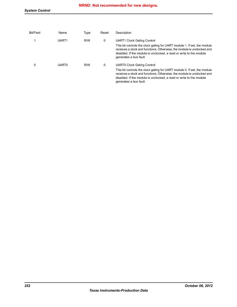 LM3S1W16-IQR50-C5 ,Texas Instruments厂商,Stellaris LM3S Microcontroller 64-LQFP -40 to 85, LM3S1W16-IQR50-C5 datasheet预览  第252页