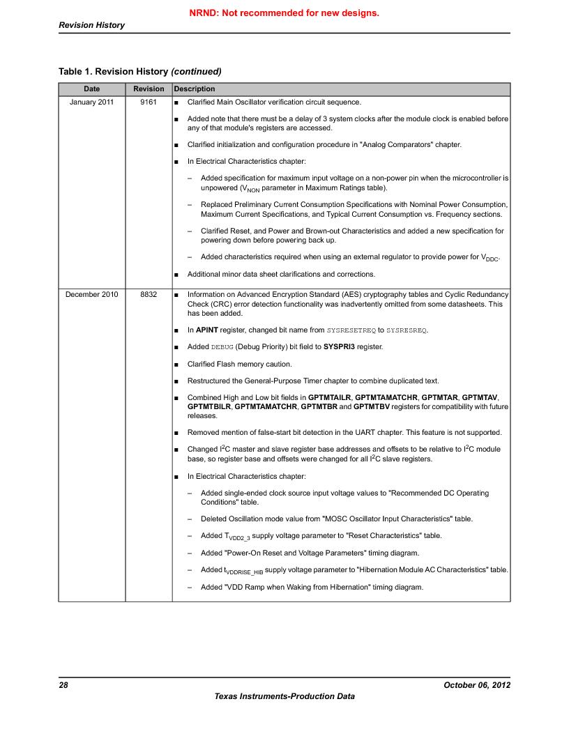 LM3S1W16-IQR50-C5 ,Texas Instruments厂商,Stellaris LM3S Microcontroller 64-LQFP -40 to 85, LM3S1W16-IQR50-C5 datasheet预览  第28页