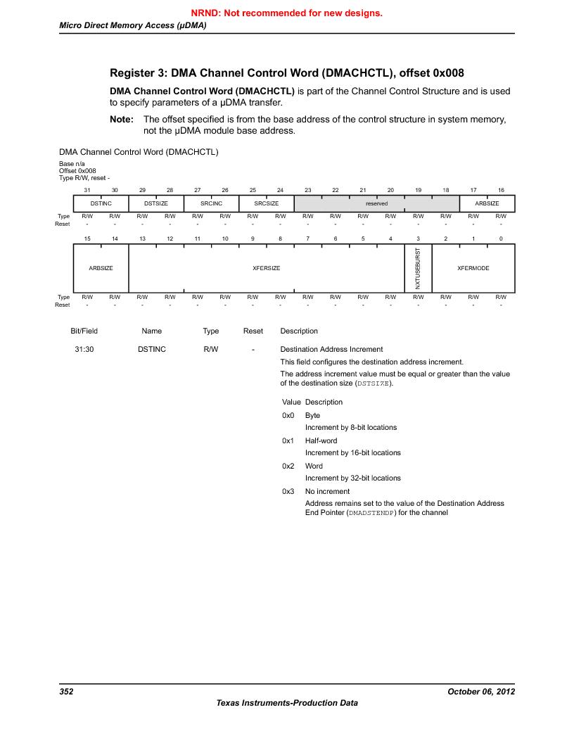 LM3S1W16-IQR50-C5 ,Texas Instruments厂商,Stellaris LM3S Microcontroller 64-LQFP -40 to 85, LM3S1W16-IQR50-C5 datasheet预览  第352页