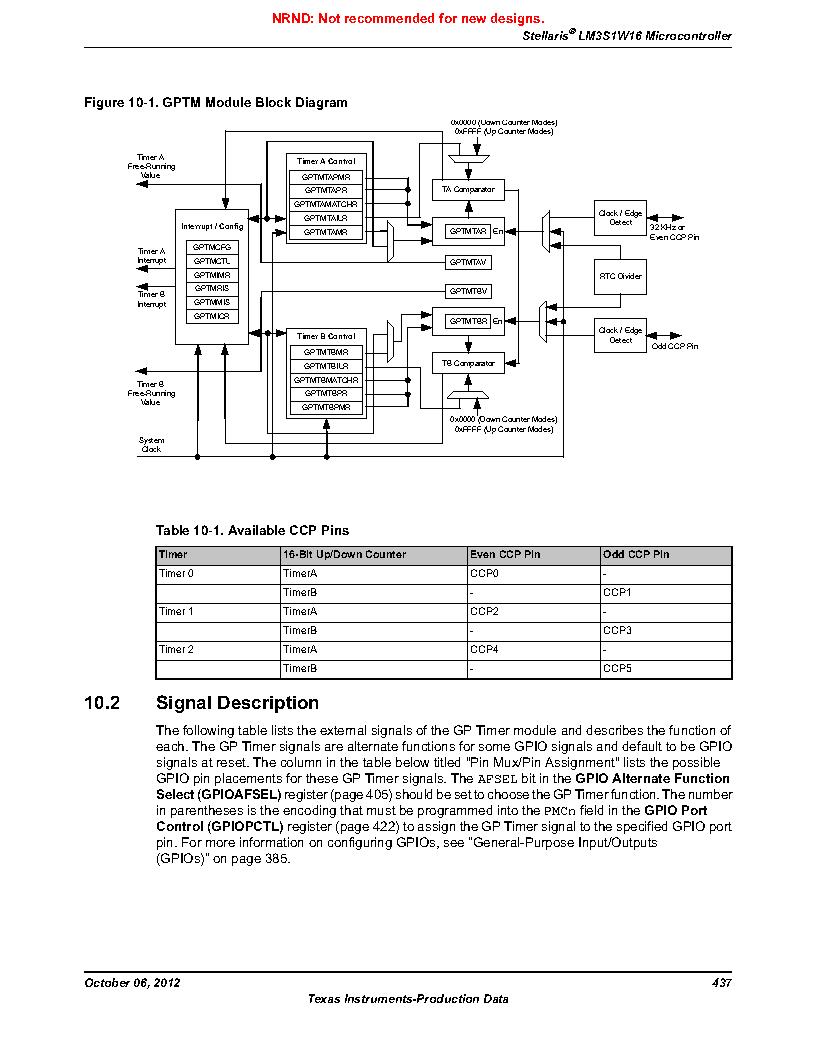 LM3S1W16-IQR50-C5 ,Texas Instruments厂商,Stellaris LM3S Microcontroller 64-LQFP -40 to 85, LM3S1W16-IQR50-C5 datasheet预览  第437页