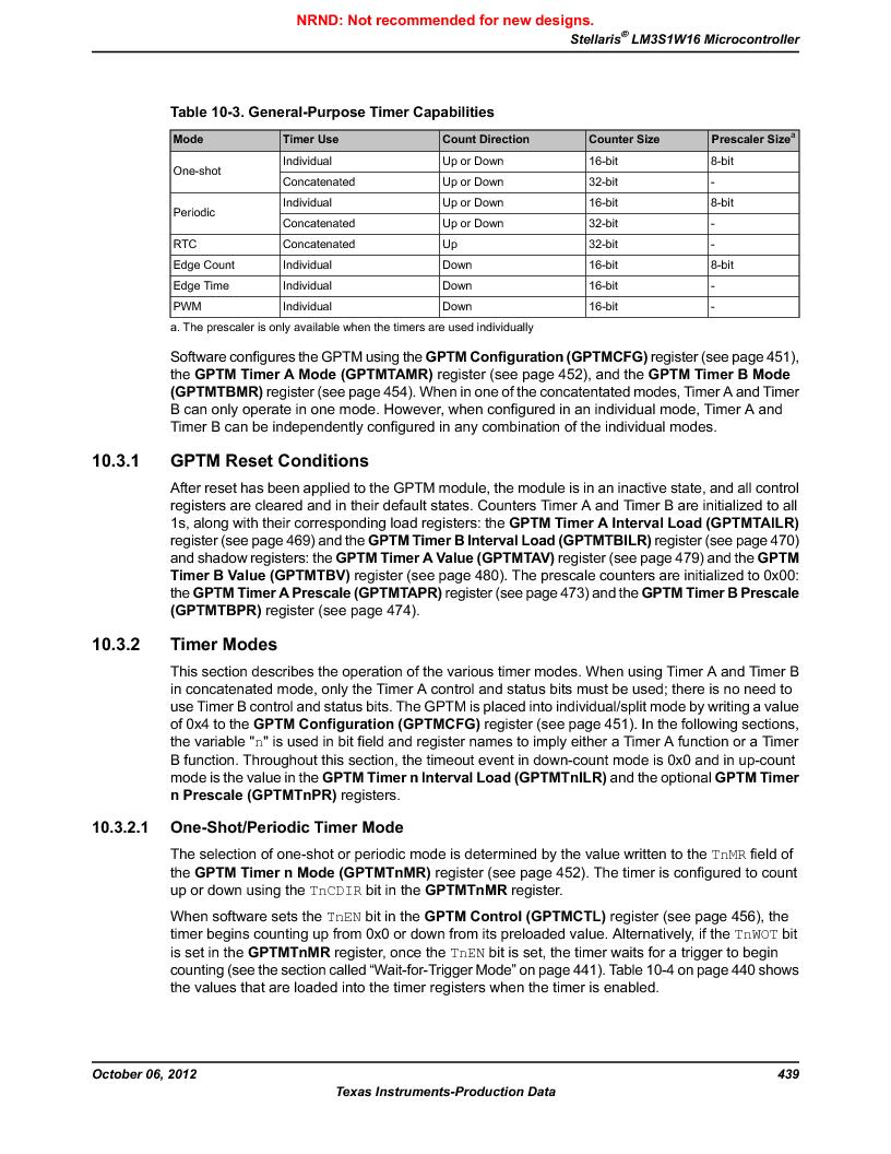 LM3S1W16-IQR50-C5 ,Texas Instruments厂商,Stellaris LM3S Microcontroller 64-LQFP -40 to 85, LM3S1W16-IQR50-C5 datasheet预览  第439页