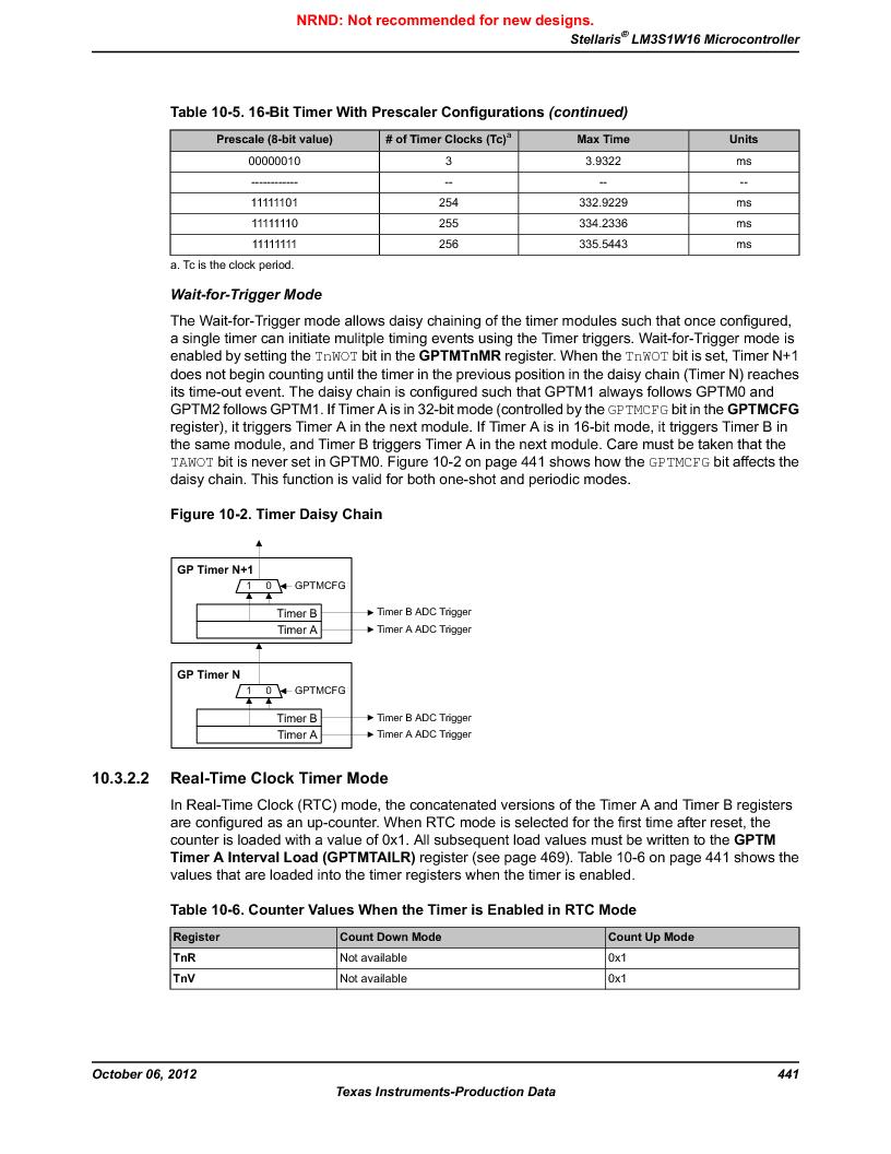 LM3S1W16-IQR50-C5 ,Texas Instruments厂商,Stellaris LM3S Microcontroller 64-LQFP -40 to 85, LM3S1W16-IQR50-C5 datasheet预览  第441页