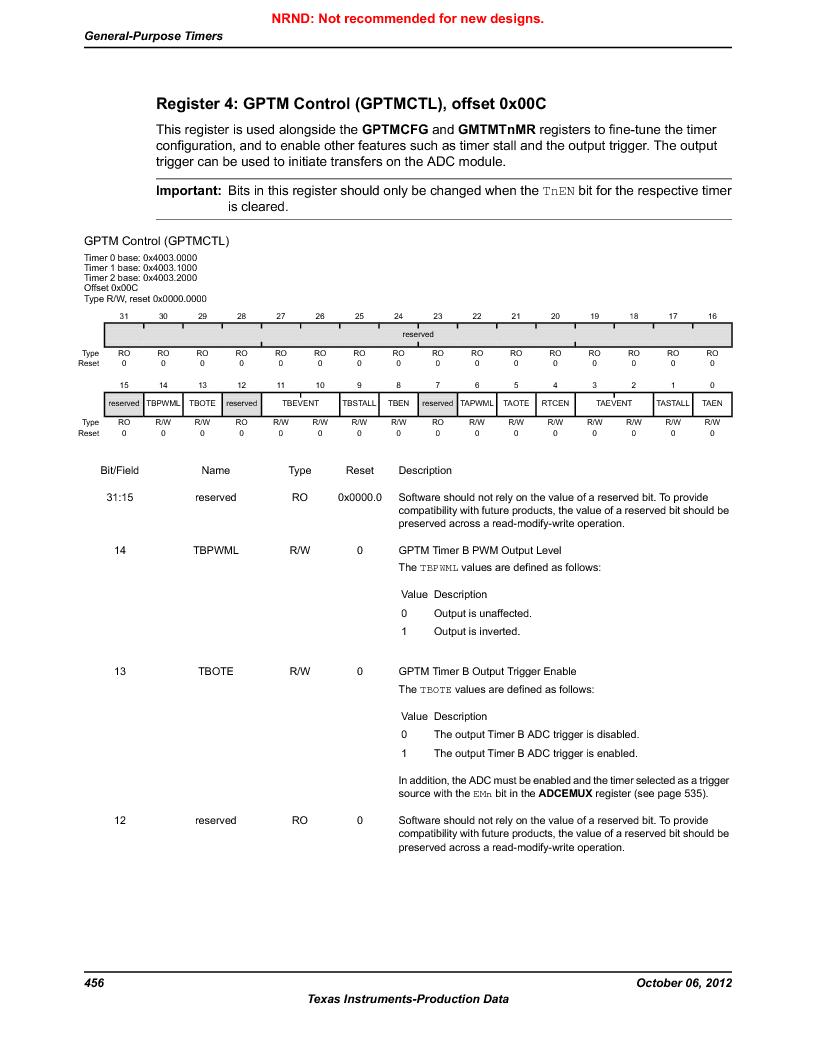 LM3S1W16-IQR50-C5 ,Texas Instruments厂商,Stellaris LM3S Microcontroller 64-LQFP -40 to 85, LM3S1W16-IQR50-C5 datasheet预览  第456页
