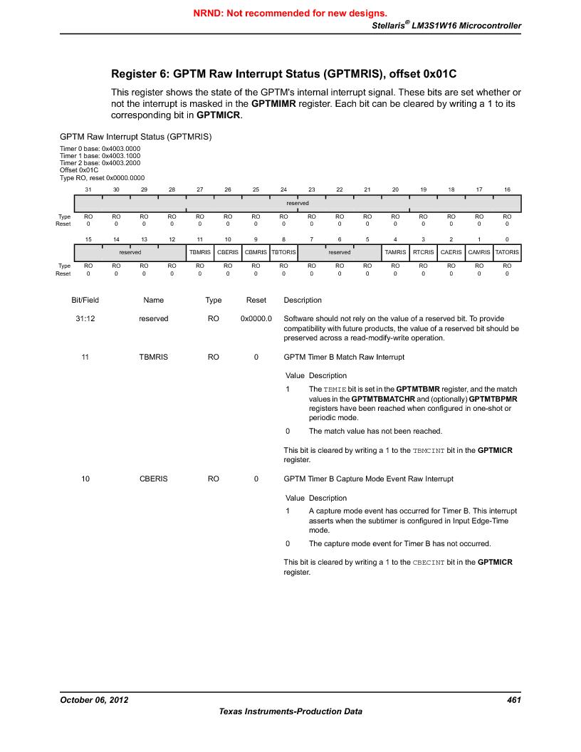 LM3S1W16-IQR50-C5 ,Texas Instruments厂商,Stellaris LM3S Microcontroller 64-LQFP -40 to 85, LM3S1W16-IQR50-C5 datasheet预览  第461页