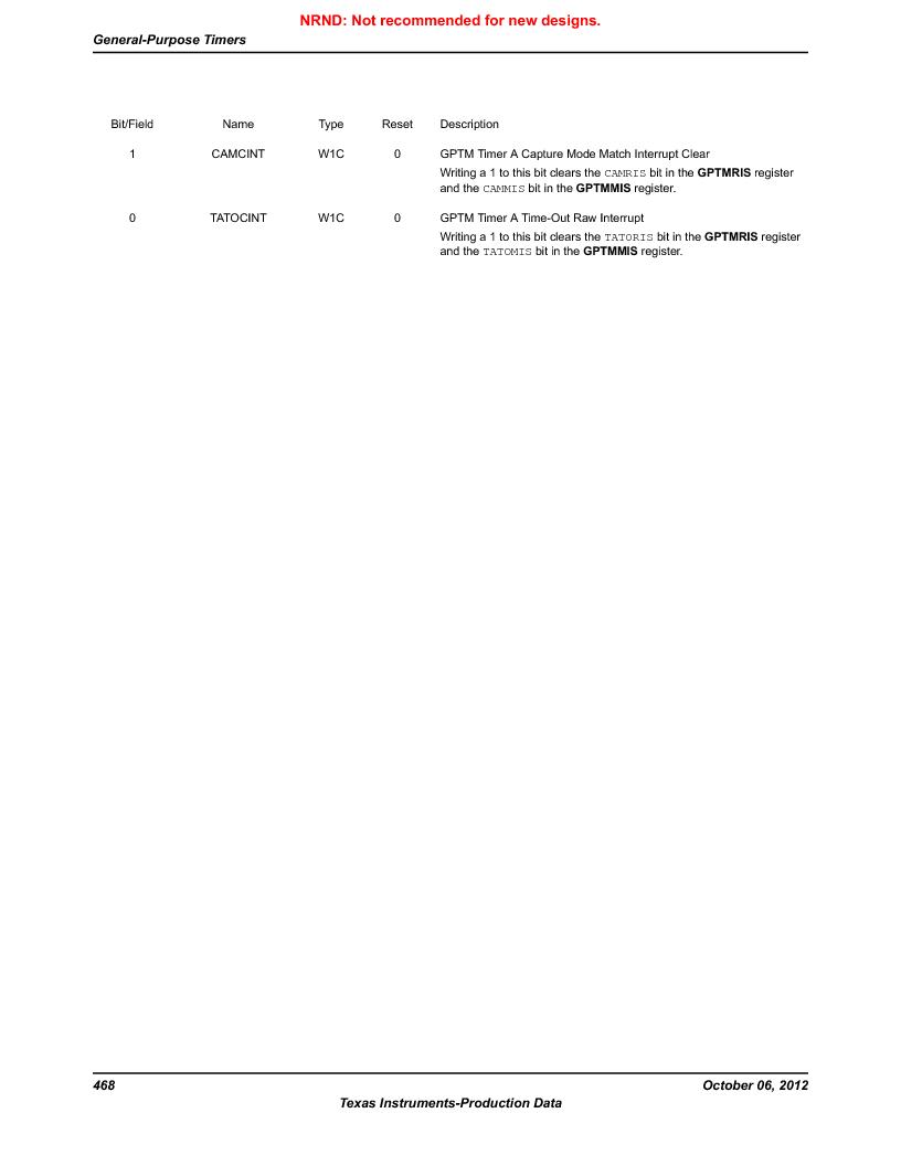 LM3S1W16-IQR50-C5 ,Texas Instruments厂商,Stellaris LM3S Microcontroller 64-LQFP -40 to 85, LM3S1W16-IQR50-C5 datasheet预览  第468页