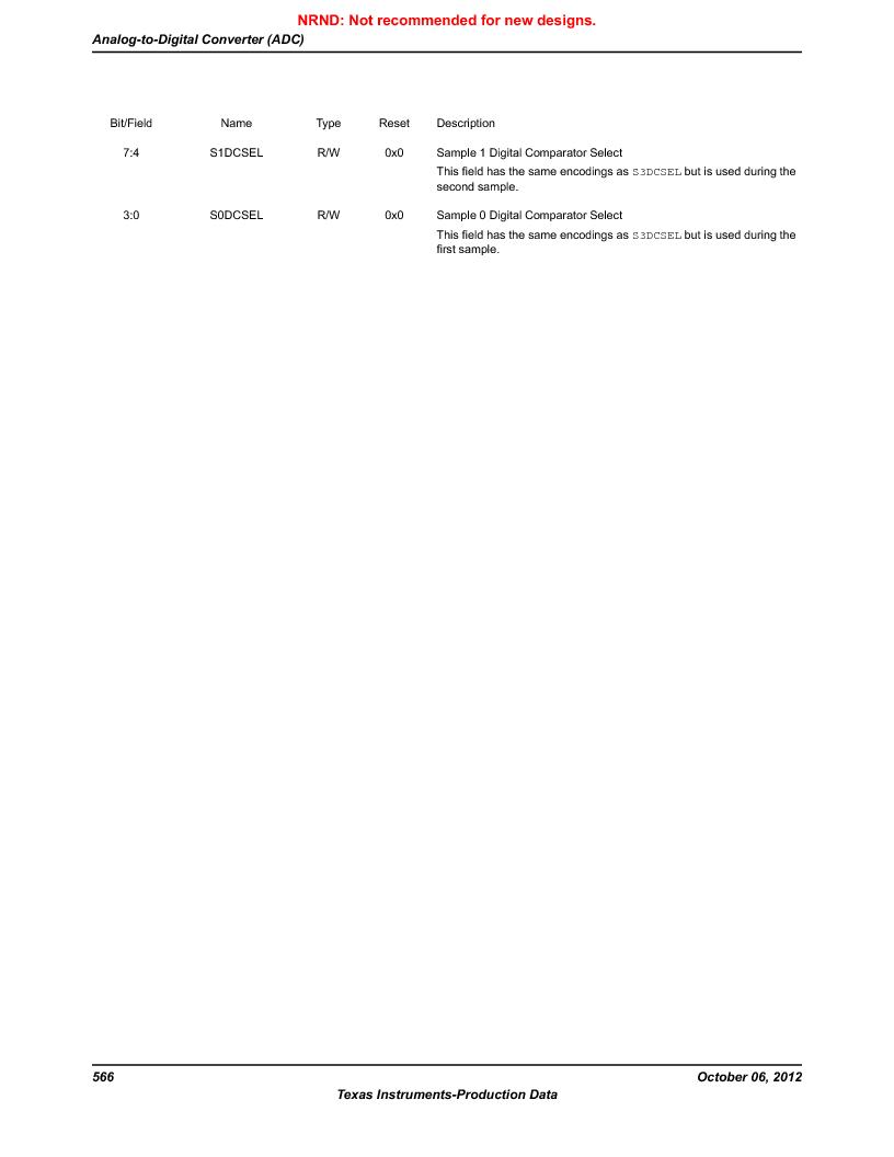LM3S1W16-IQR50-C5 ,Texas Instruments厂商,Stellaris LM3S Microcontroller 64-LQFP -40 to 85, LM3S1W16-IQR50-C5 datasheet预览  第566页