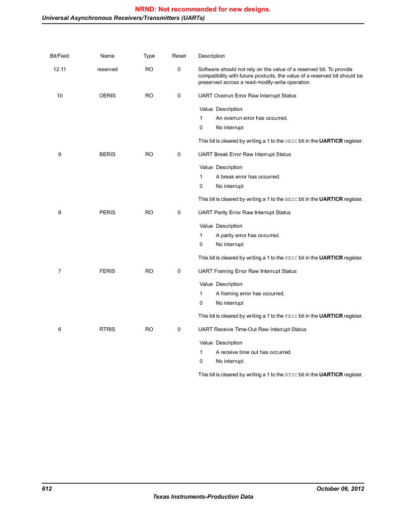 LM3S1W16-IQR50-C5 ,Texas Instruments厂商,Stellaris LM3S Microcontroller 64-LQFP -40 to 85, LM3S1W16-IQR50-C5 datasheet预览  第612页