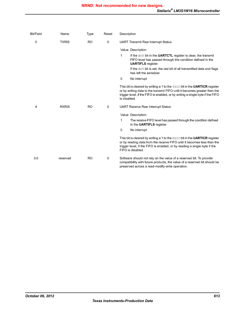 LM3S1W16-IQR50-C5 ,Texas Instruments厂商,Stellaris LM3S Microcontroller 64-LQFP -40 to 85, LM3S1W16-IQR50-C5 datasheet预览  第613页