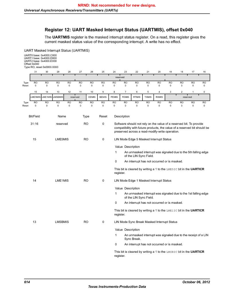 LM3S1W16-IQR50-C5 ,Texas Instruments厂商,Stellaris LM3S Microcontroller 64-LQFP -40 to 85, LM3S1W16-IQR50-C5 datasheet预览  第614页