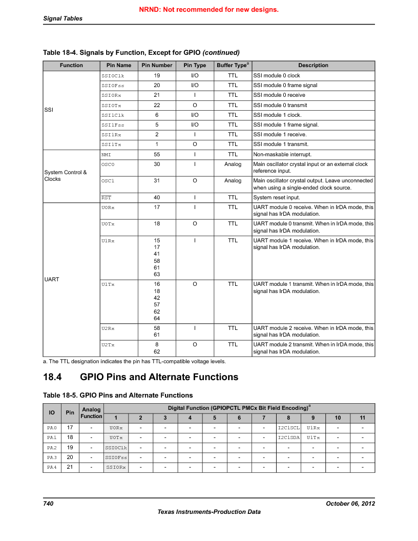 LM3S1W16-IQR50-C5 ,Texas Instruments厂商,Stellaris LM3S Microcontroller 64-LQFP -40 to 85, LM3S1W16-IQR50-C5 datasheet预览  第740页