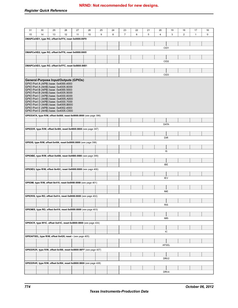 LM3S1W16-IQR50-C5 ,Texas Instruments厂商,Stellaris LM3S Microcontroller 64-LQFP -40 to 85, LM3S1W16-IQR50-C5 datasheet预览  第774页