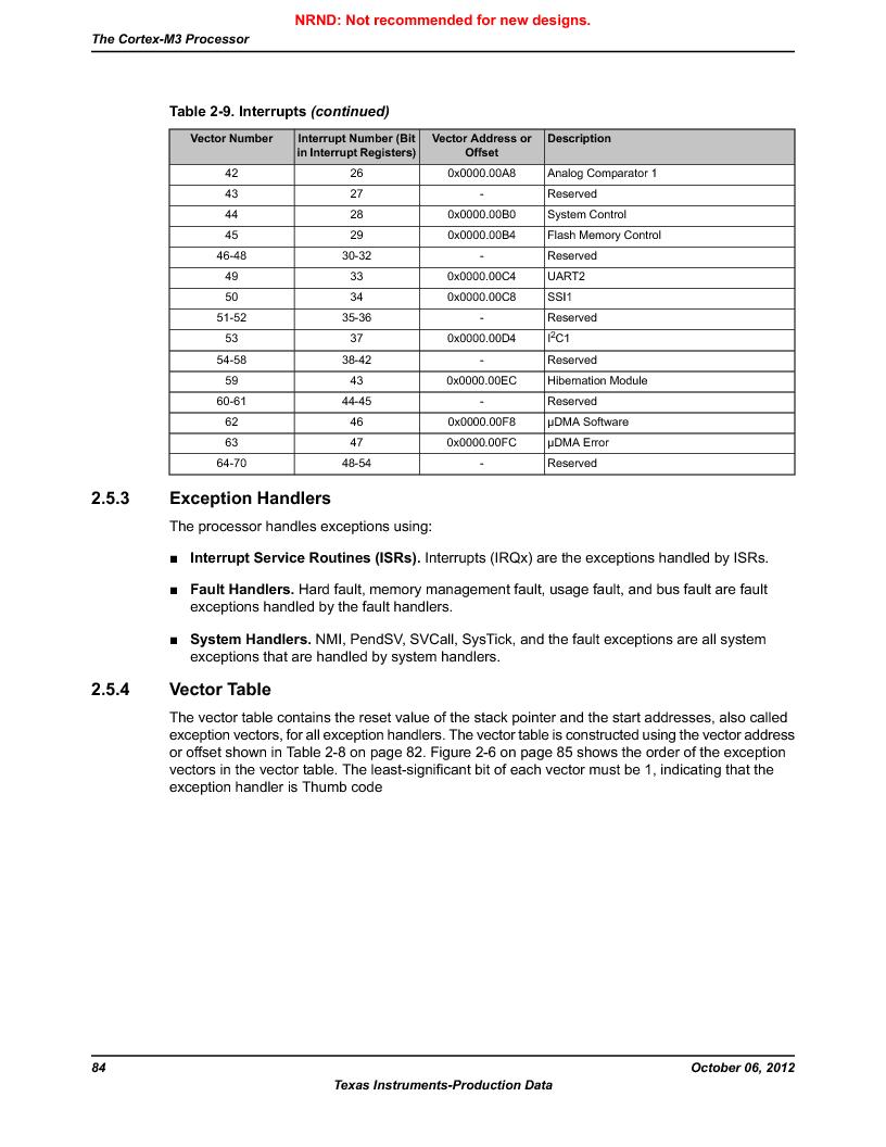 LM3S1W16-IQR50-C5 ,Texas Instruments厂商,Stellaris LM3S Microcontroller 64-LQFP -40 to 85, LM3S1W16-IQR50-C5 datasheet预览  第84页