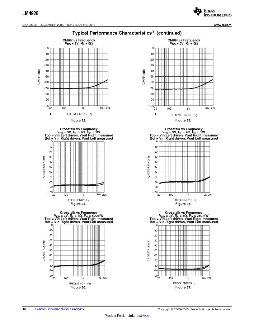 Lme980pdf Lm2991 Low Drop Regulator Typical Application Circuit Diagram And Datasheet Lm4928 Pdftexas Instrumentsdatasheet
