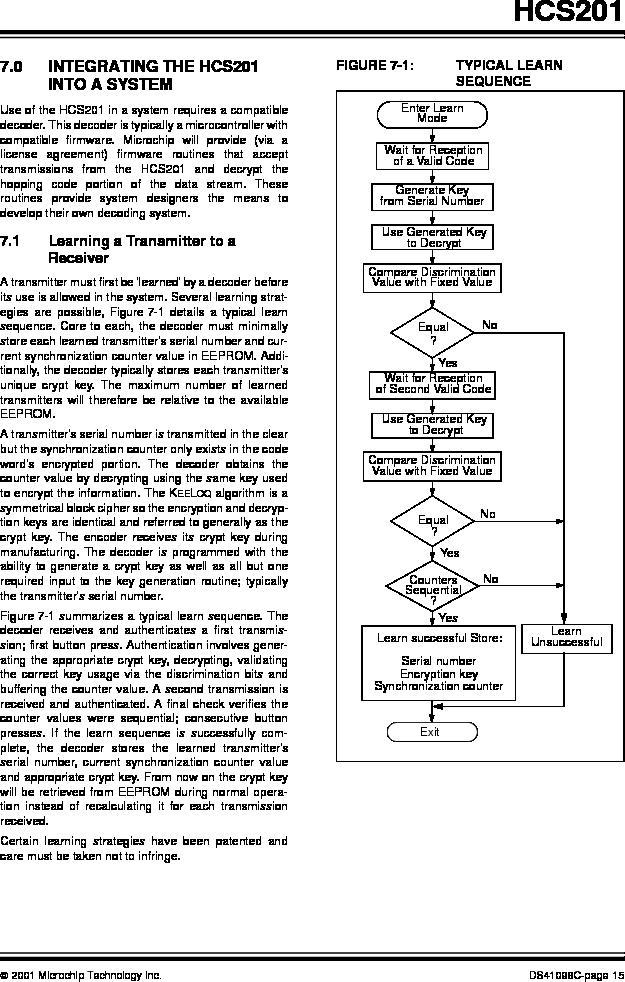 HCS201-I/SN ,Microchip Technology厂商,IC CODE HOPP ENCODER 7FUNC 8SOIC, HCS201-I/SN datasheet预览  第15页