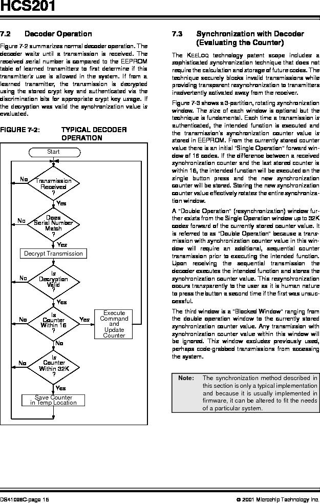 HCS201-I/SN ,Microchip Technology厂商,IC CODE HOPP ENCODER 7FUNC 8SOIC, HCS201-I/SN datasheet预览  第16页
